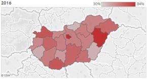 Rental Prices Hit 100% of Average Wages inBudapest