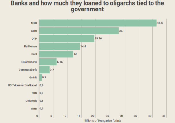 loans per bank