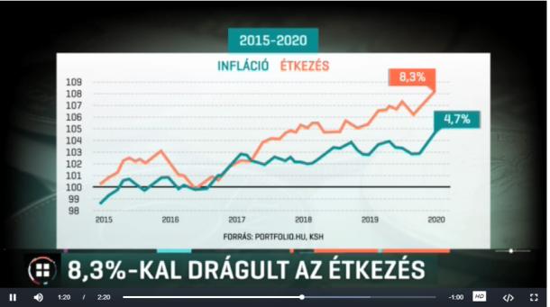 inflacio RTL