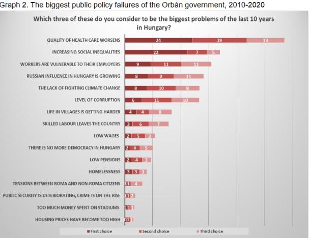 Screenshot_2020-05-07 Orban10_EN_summary pdf(1)