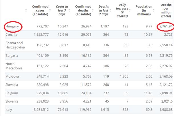 statista com total deaths